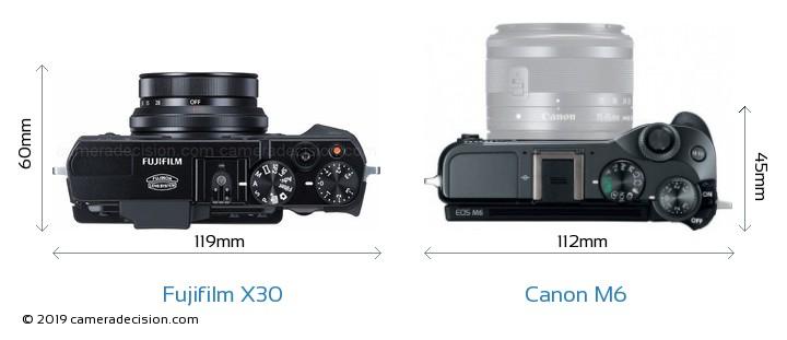 Fujifilm X30 vs Canon M6 Camera Size Comparison - Top View