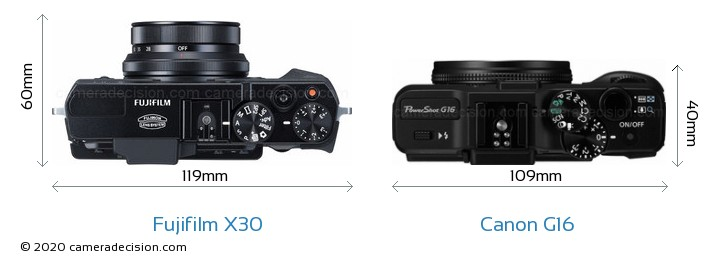 Fujifilm X30 vs Canon G16 Camera Size Comparison - Top View