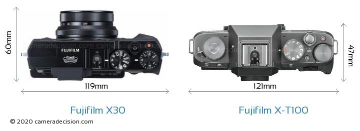 Fujifilm X30 vs Fujifilm X-T100 Camera Size Comparison - Top View