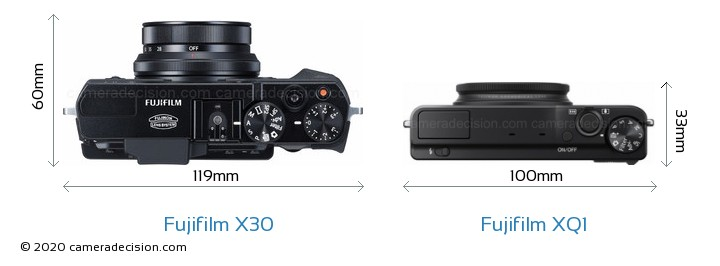 Fujifilm X30 vs Fujifilm XQ1 Camera Size Comparison - Top View