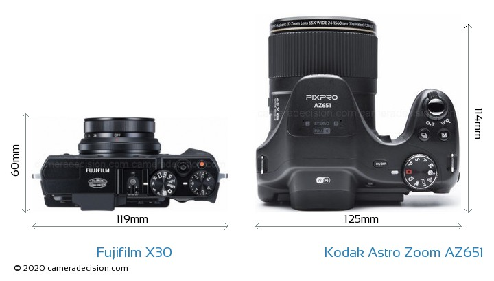 Fujifilm X30 vs Kodak Astro Zoom AZ651 Camera Size Comparison - Top View