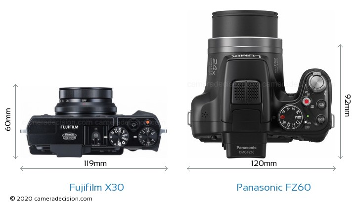 Fujifilm X30 vs Panasonic FZ60 Detailed Comparison