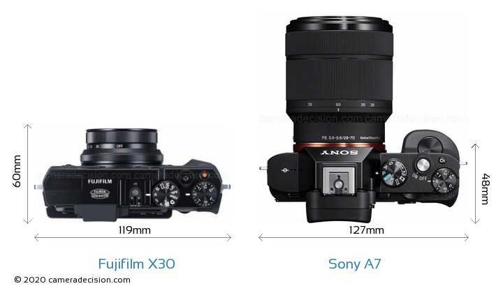 Fujifilm X30 vs Sony A7 Camera Size Comparison - Top View