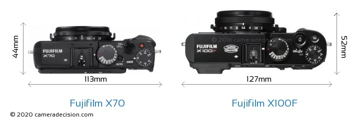 Fujifilm X70 vs Fujifilm X100F Camera Size Comparison - Top View