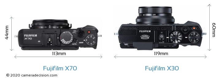 Fujifilm X70 vs Fujifilm X30 Camera Size Comparison - Top View