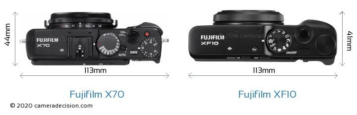 Fujifilm X70 vs Fujifilm XF10 Camera Size Comparison - Top View