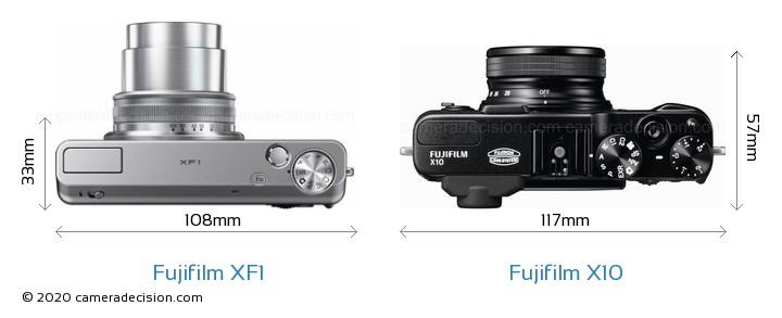 Fujifilm XF1 vs Fujifilm X10 Camera Size Comparison - Top View
