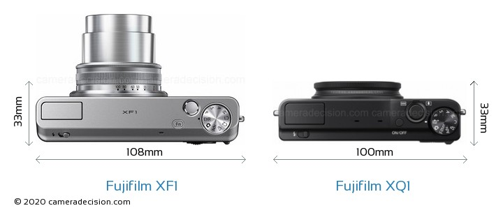 Fujifilm XF1 vs Fujifilm XQ1 Camera Size Comparison - Top View