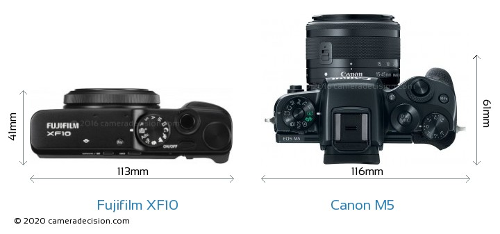 Fujifilm XF10 vs Canon M5 Camera Size Comparison - Top View