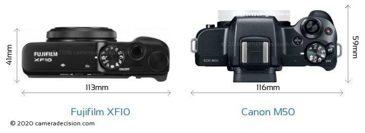 Fujifilm XF10 vs Canon M50 Camera Size Comparison - Top View