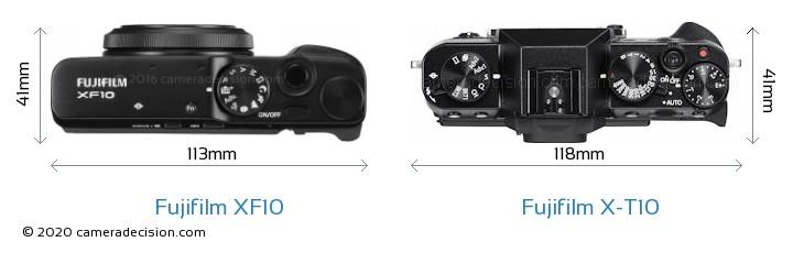 Fujifilm XF10 vs Fujifilm X-T10 Camera Size Comparison - Top View