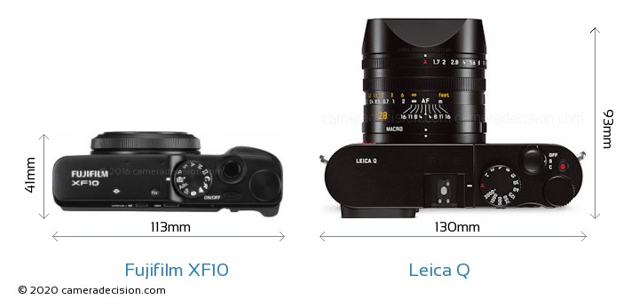 Fujifilm XF10 vs Leica Q Camera Size Comparison - Top View