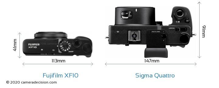 Fujifilm XF10 vs Sigma Quattro Camera Size Comparison - Top View