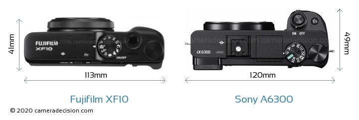 Fujifilm XF10 vs Sony A6300 Camera Size Comparison - Top View