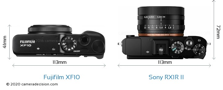 Fujifilm XF10 vs Sony RX1R II Camera Size Comparison - Top View
