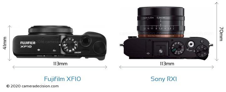 Fujifilm XF10 vs Sony RX1 Camera Size Comparison - Top View