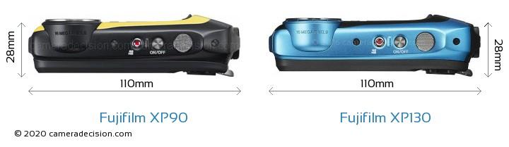 Fujifilm XP90 vs Fujifilm XP130 Camera Size Comparison - Top View