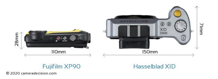Fujifilm XP90 vs Hasselblad X1D Camera Size Comparison - Top View