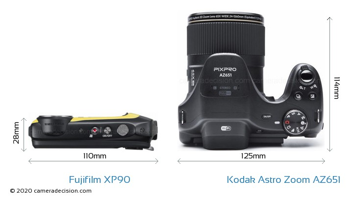 Fujifilm XP90 vs Kodak Astro Zoom AZ651 Camera Size Comparison - Top View