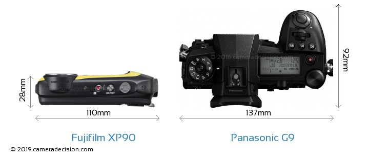 Fujifilm XP90 vs Panasonic G9 Camera Size Comparison - Top View