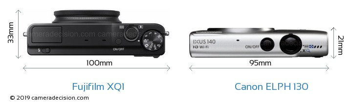 Fujifilm XQ1 vs Canon ELPH 130 Camera Size Comparison - Top View