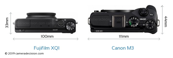 Fujifilm XQ1 vs Canon M3 Camera Size Comparison - Top View