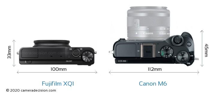 Fujifilm XQ1 vs Canon M6 Camera Size Comparison - Top View