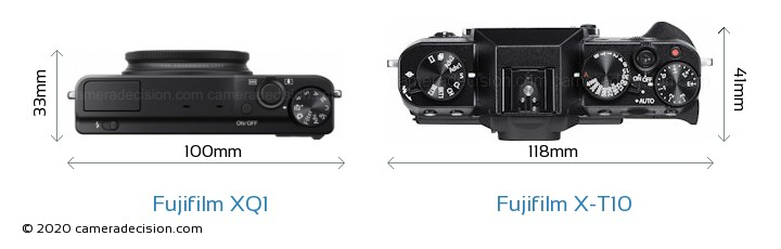 Fujifilm XQ1 vs Fujifilm X-T10 Camera Size Comparison - Top View