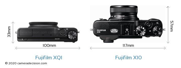Fujifilm XQ1 vs Fujifilm X10 Camera Size Comparison - Top View