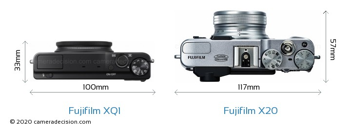 Fujifilm XQ1 vs Fujifilm X20 Detailed Comparison