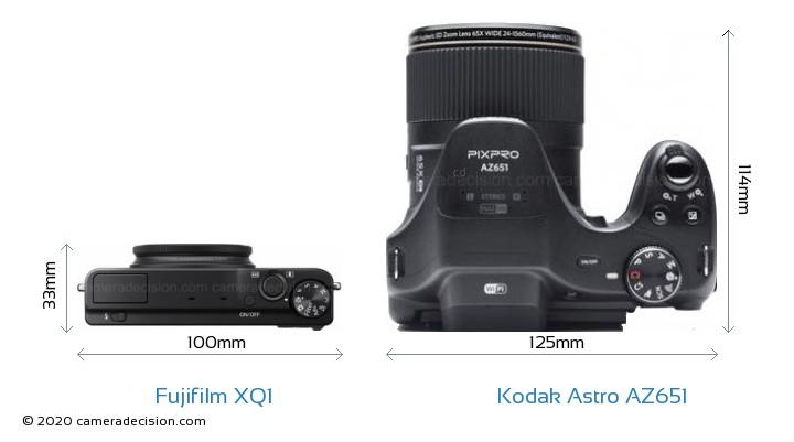Fujifilm XQ1 vs Kodak Astro Zoom AZ651 Camera Size Comparison - Top View