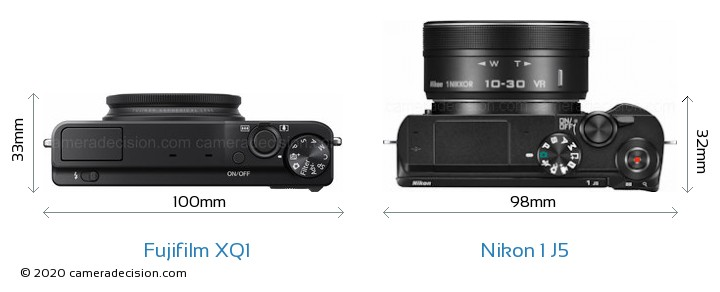 Fujifilm XQ1 vs Nikon 1 J5 Camera Size Comparison - Top View