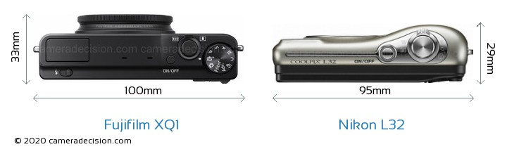 Fujifilm XQ1 vs Nikon L32 Camera Size Comparison - Top View