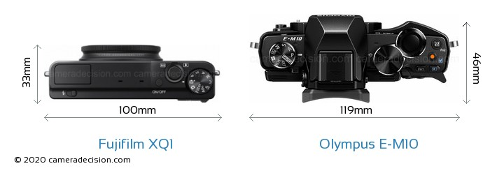 Fujifilm XQ1 vs Olympus E-M10 Camera Size Comparison - Top View