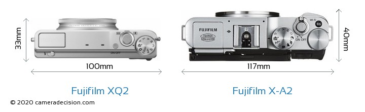 Fujifilm XQ2 vs Fujifilm X-A2 Camera Size Comparison - Top View