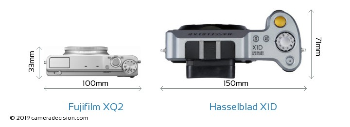 Fujifilm XQ2 vs Hasselblad X1D Camera Size Comparison - Top View