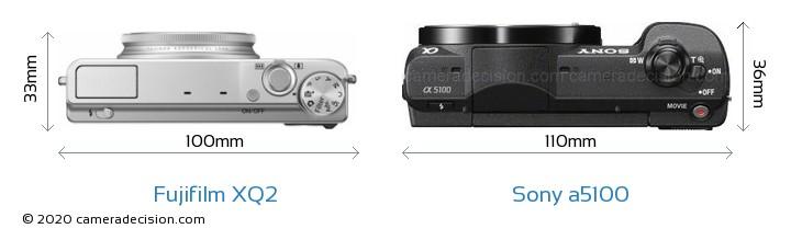 Fujifilm XQ2 vs Sony a5100 Camera Size Comparison - Top View