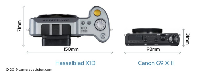 Hasselblad X1D vs Canon G9 X II Camera Size Comparison - Top View