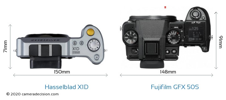 Hasselblad X1D vs Fujifilm GFX 50S Camera Size Comparison - Top View