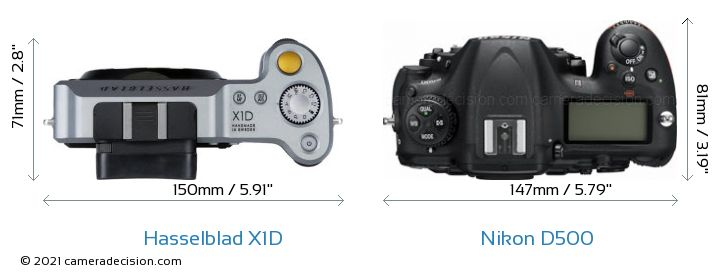 Hasselblad X1D vs Nikon D500 Camera Size Comparison - Top View
