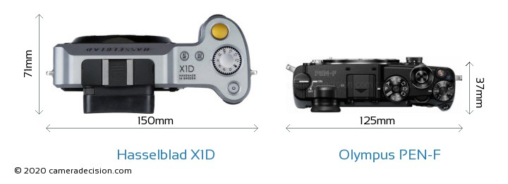 Hasselblad X1D vs Olympus PEN-F Camera Size Comparison - Top View