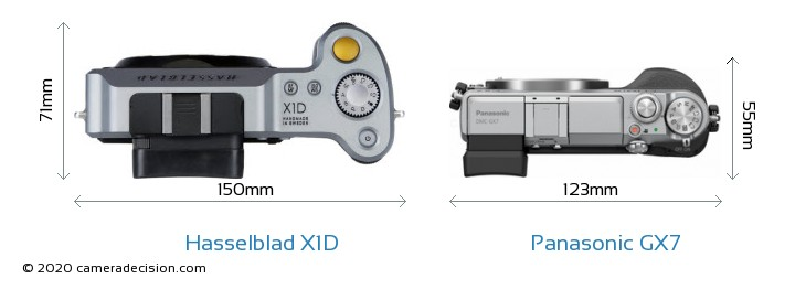 Hasselblad X1D vs Panasonic GX7 Camera Size Comparison - Top View