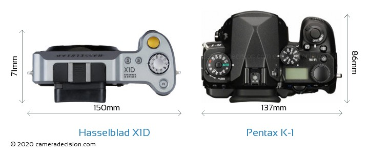 Hasselblad X1D vs Pentax K-1 Camera Size Comparison - Top View