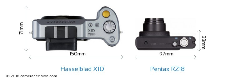 Hasselblad X1D vs Pentax RZ18 Camera Size Comparison - Top View