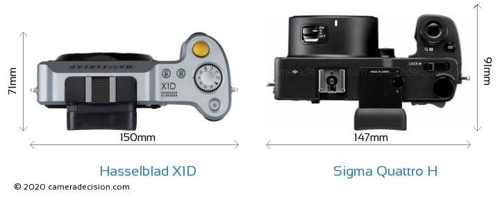 Hasselblad X1D vs Sigma Quattro H Camera Size Comparison - Top View