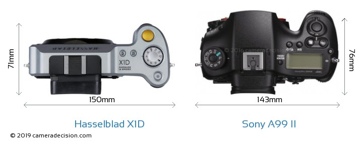 Hasselblad X1D vs Sony A99 II Camera Size Comparison - Top View