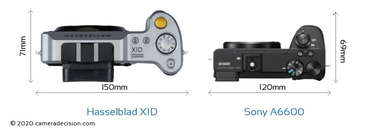 Hasselblad X1D vs Sony A6600 Camera Size Comparison - Top View