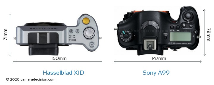 Hasselblad X1D vs Sony A99 Camera Size Comparison - Top View