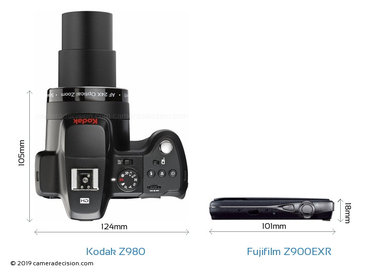 Kodak Z980 vs Fujifilm Z900EXR Camera Size Comparison - Top View