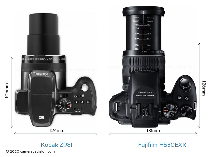 kodak fujifilm What i wish is that, in this nikon fx dslr forum, we talk about owning and using  nikon fx dslr's not about mirrorless cameras (of any.